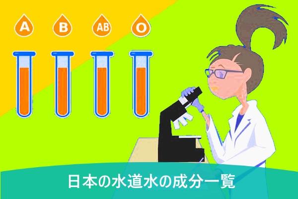 日本の水道水の成分一覧
