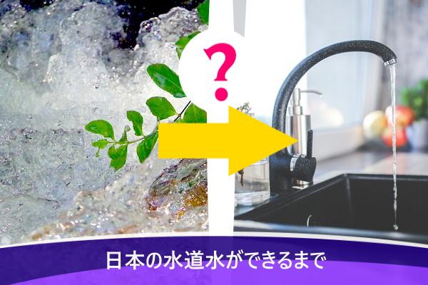 日本の水道水ができるまで